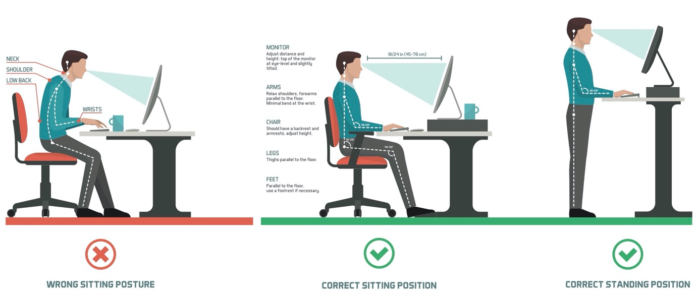 Top Tips for an Ideal Posture at desk